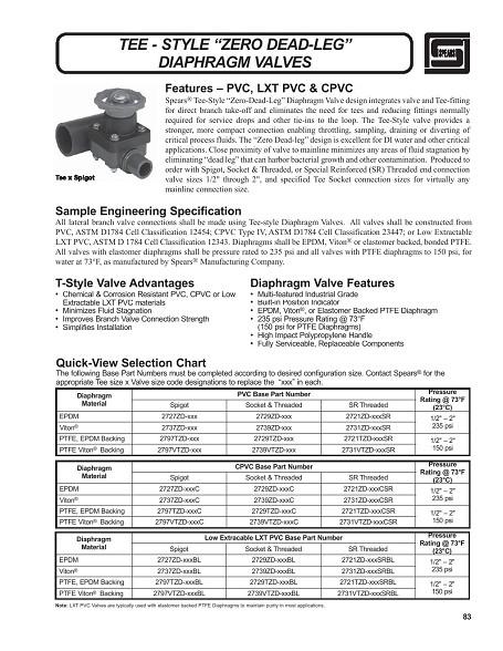 Valves pvc cpvc diaphragm valves puerto rico suppliers catalog id ep25587 ccuart Choice Image