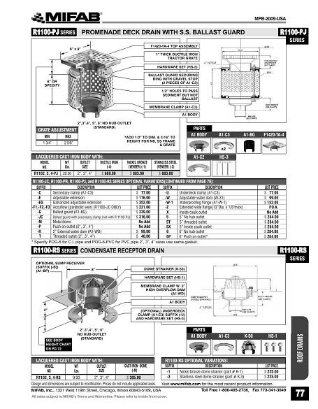 Mifab Roof Receptor Amp Condensate Receptor Drains Sc 1 St Mifab