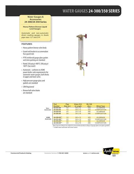 Level Gauges - Universal - Puerto Rico Suppliers .com