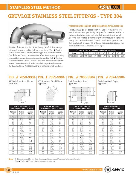 Pipe Fittings - Universal - Puerto Rico Suppliers  com