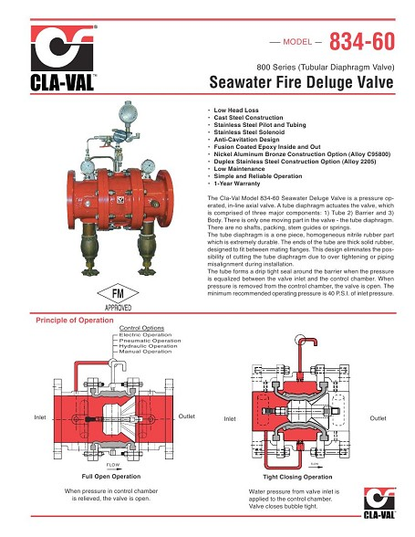 Valves puerto rico suppliers catalog id sk84088 ccuart Gallery
