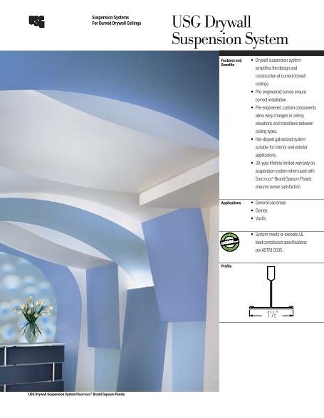 Drywall - All Interiors, Inc  - Puerto Rico Suppliers  com